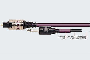 IXOS 108-100 1m Toslink to Mini Toslink (Minijack) Optical Cable